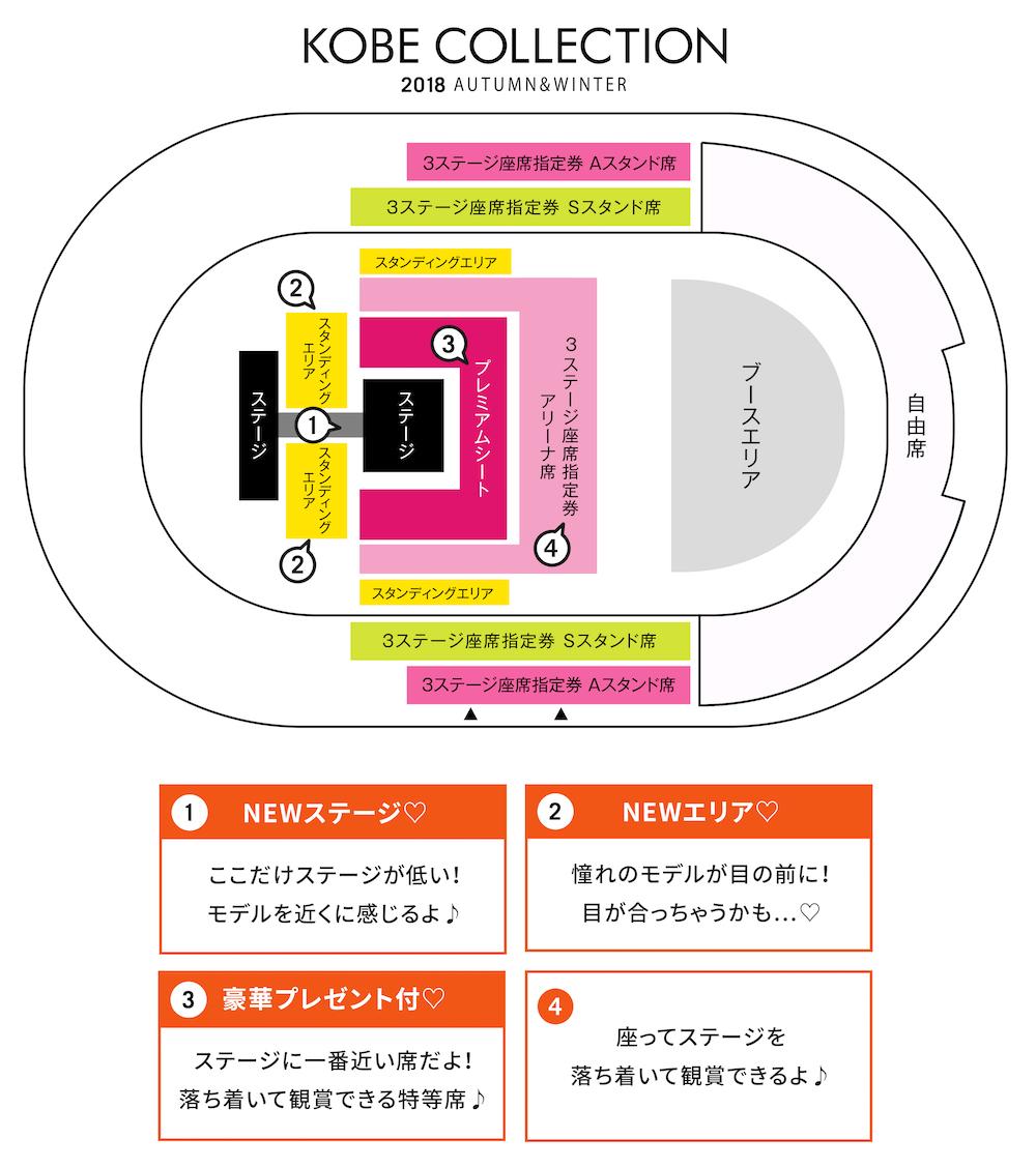 神戸コレクション 2018 AW・会場MAP