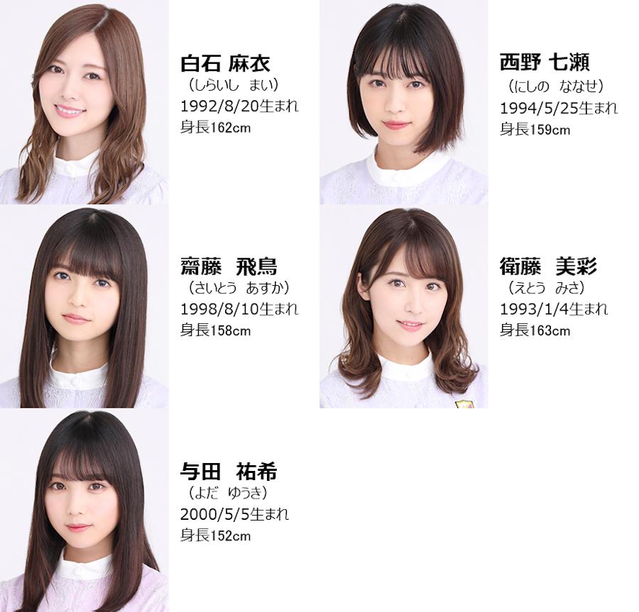 乃木坂46×ipet保険加入キャンペーン