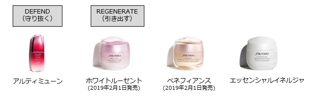 SHISEIDO D&R Beauty House