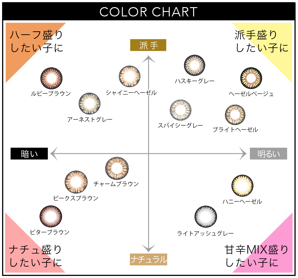 池田美優(みちょぱ)プロデュース、カラーコンタクトブランド「DopeWink」